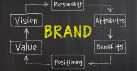 Employer Brand Optimization: How HR Can Help