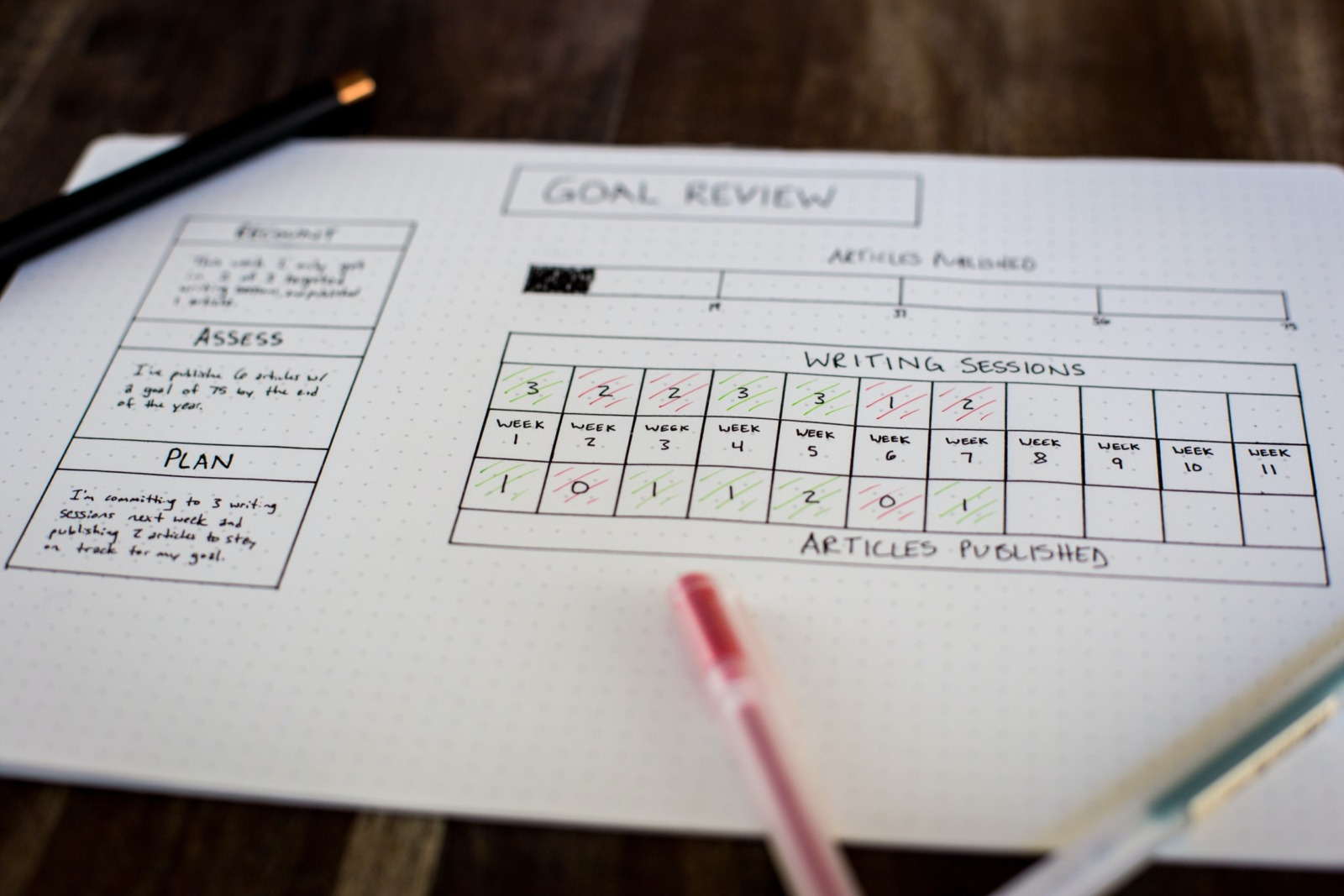 JazzHR's 2020 Performance Review Template